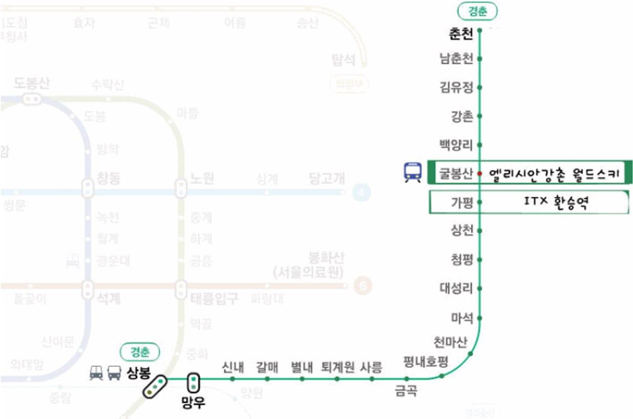 지하철 이용시